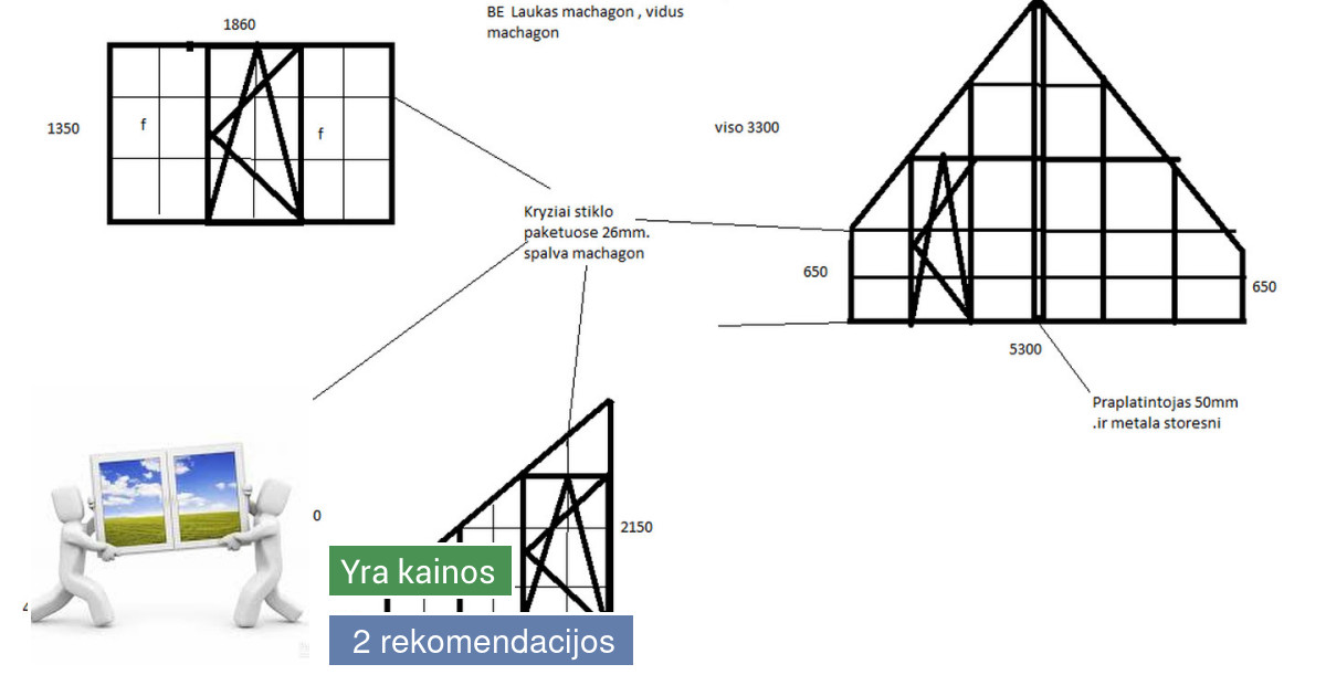 Plastikinių langų , Remontas ir Priežiūra Klaipedoje ir raj.