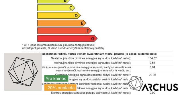 ENERGINIO NAUDINGUMO ATASKAITOS IR ŠILUMINIAI TILTELIAI
